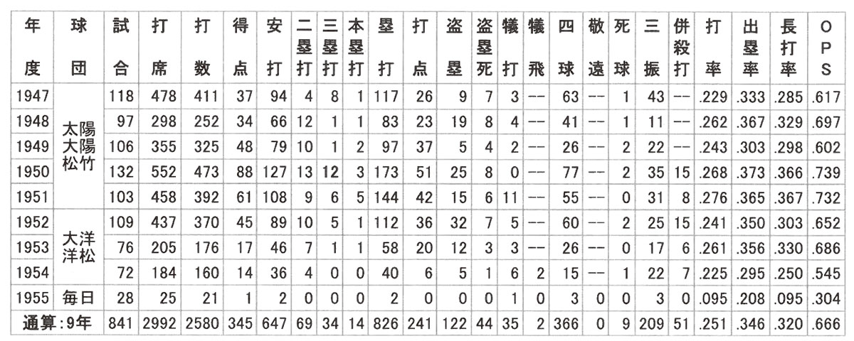 1984年生まれ・昭和59年生まれ(今年35歳)の有 …